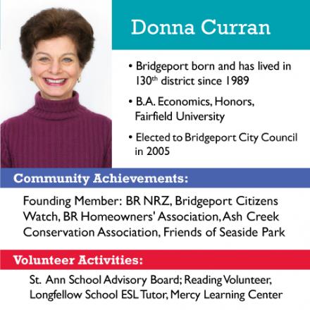 Donna Curran